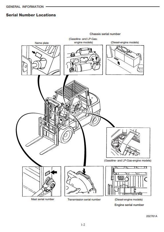 Mitsubishi FG40K, FG40KL, FG45K, FG50K Gasoline/LPG Forklift Truck Workshop Service Manual - 2