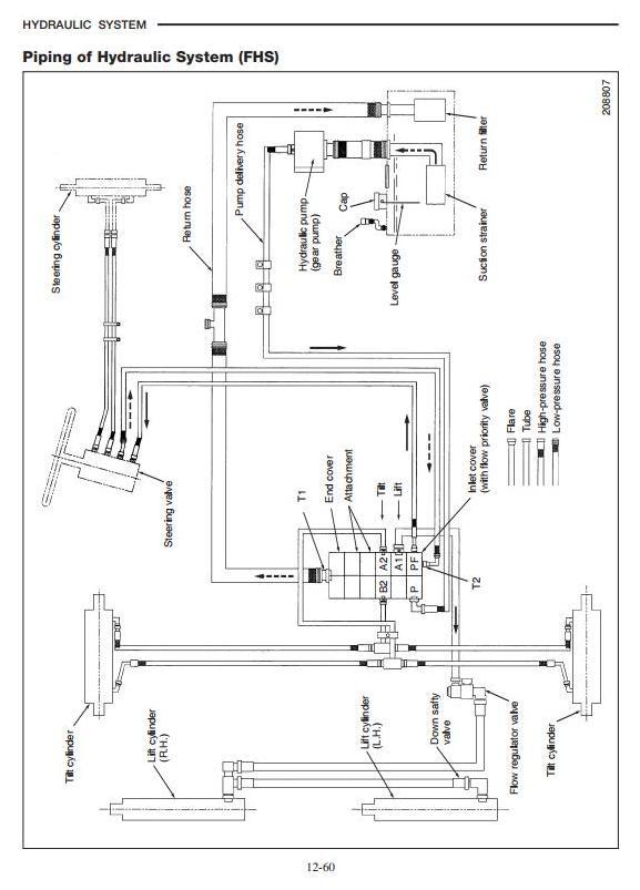 Mitsubishi FG40K, FG40KL, FG45K, FG50K Gasoline/LPG Forklift Truck Workshop Service Manual - 3