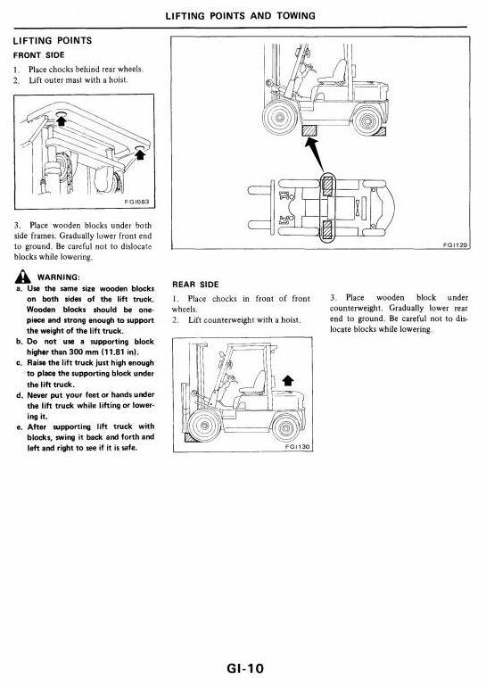 nissan forklift j01, j02 series with h15, h20-ii, h25, td27, bd30 engines  workshop service manual