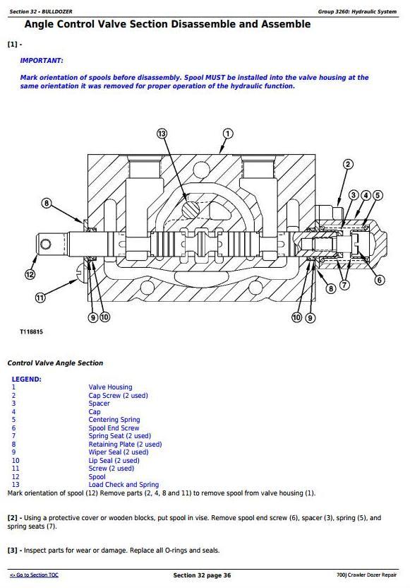 John Deere 700J Crawler Dozer (S.N. from 139436) Service Repair Technical Manual (TM10269) - 3