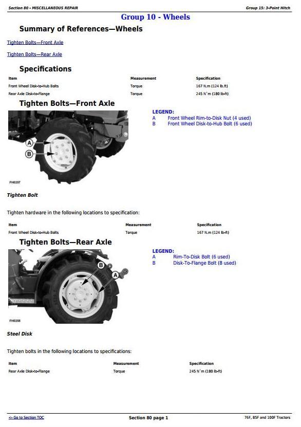 John Deere 76F, 85F and 100F Specialty Tractors Diagnostic