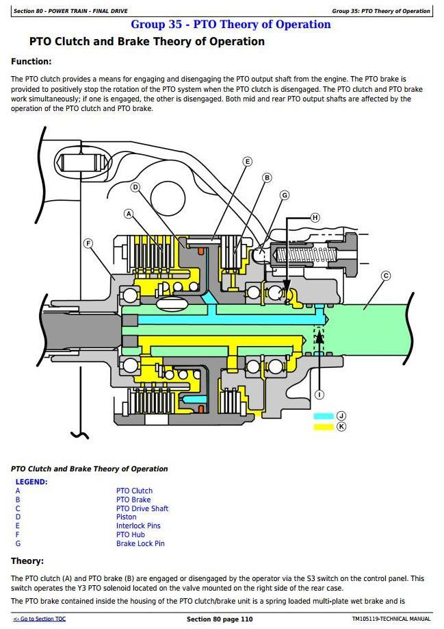 [DIAGRAM_0HG]  John Deere 4520, 4720 Compact Utility Tractors W/O Cab (SN. 650001-)  Technical Service Manual (TM105119) / Truck Service Manual Store | John Deere 4520 Wiring Diagram |  | Berlogic