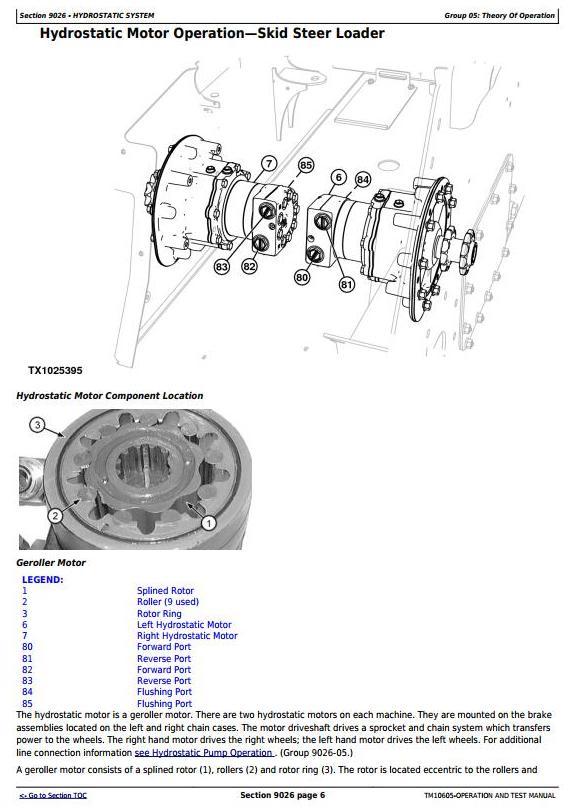 John Deere 313, 315 Skid Steer Loader; CT315 Compact Track Loader Diagnostic Service Manual TM10605 - 1