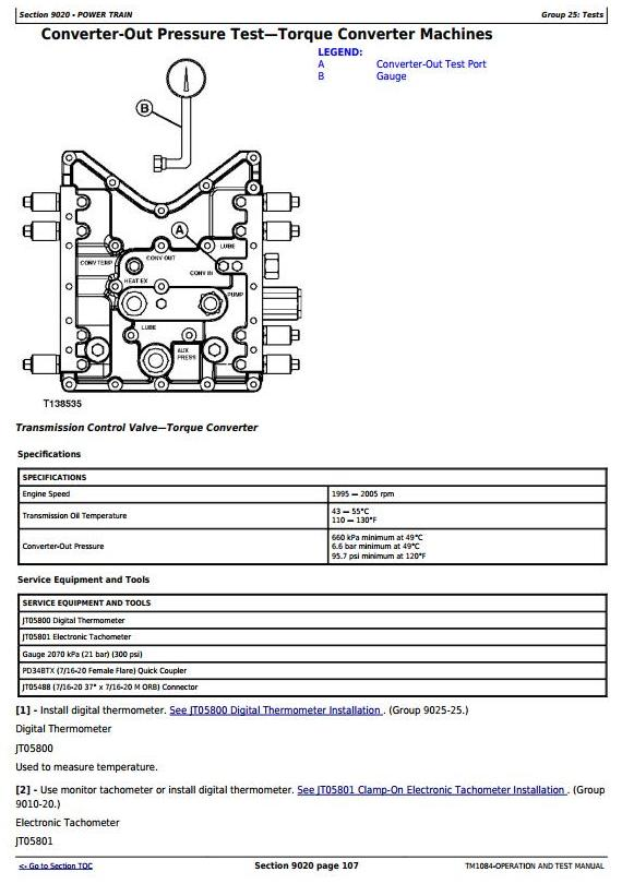 John Deere 640F-III, 648G-III, Timberjack 460D (SN.604614-) Skidder Diagnostic Service Manual TM1084 - 1