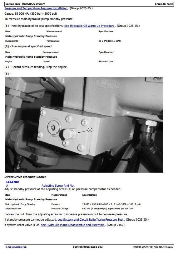 John Deere 640F-III, 648G-III, Timberjack 460D (SN.604614-) Skidder Diagnostic Service Manual TM1084 - 2