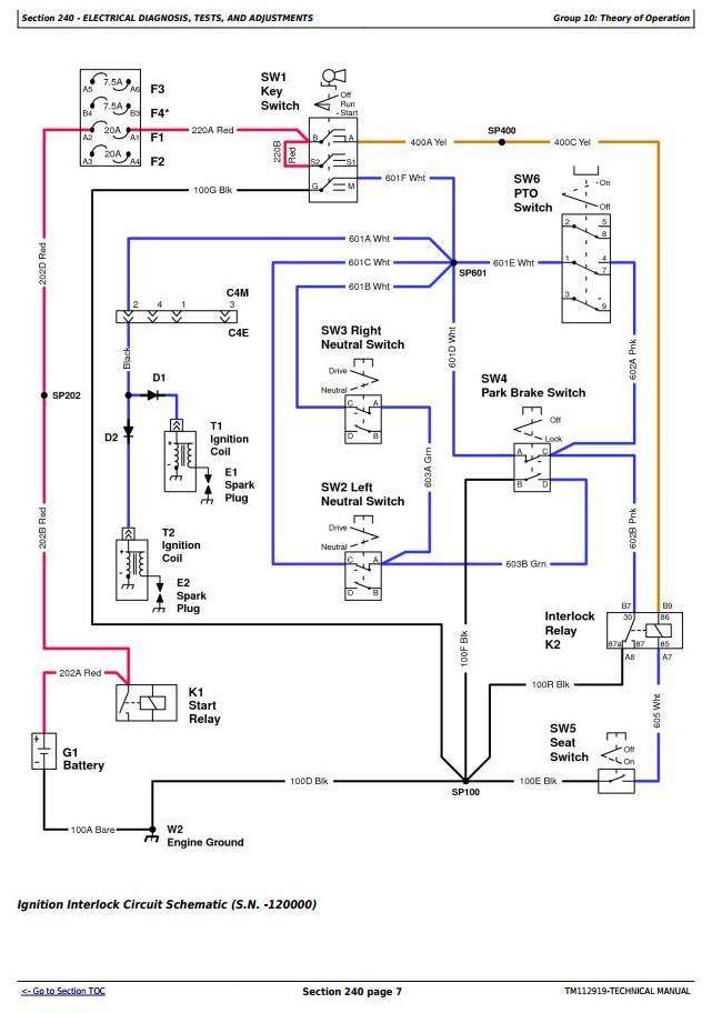 [DIAGRAM_1JK]  John Deere Z225, Z245, Z235, Z255 EZtrak Riding Lawn Residential Mower  Technical Service Manual TM112919 / Truck Service Manual Store | John Deere Z225 Wiring Diagram |  | Berlogic