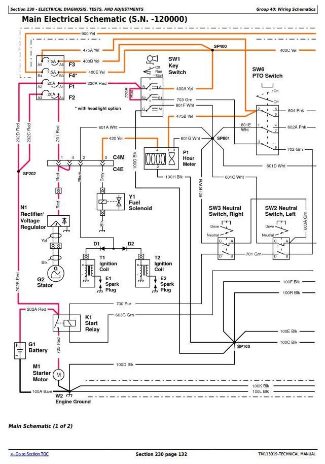 [SCHEMATICS_4LK]  Z425 John Deere Wiring Diagram - 1994 Geo Metro Fuse Diagram for Wiring  Diagram Schematics | John Deere Z225 Wiring Diagram |  | Wiring Diagram Schematics
