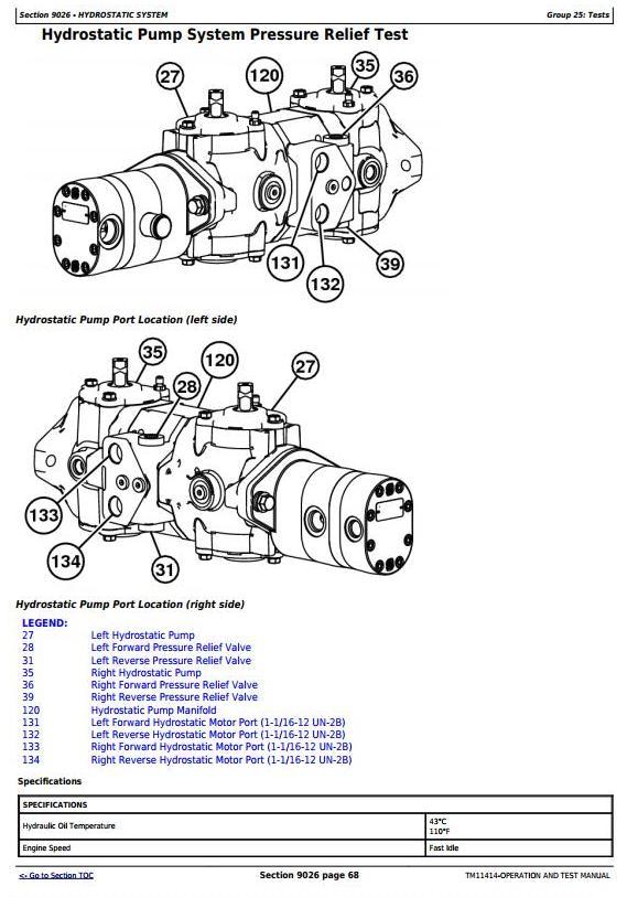 John Deere 319D, 323D Skid Steer Loader w.Manual Controls Diagnostic & Test Service Manual (TM11414) - 2