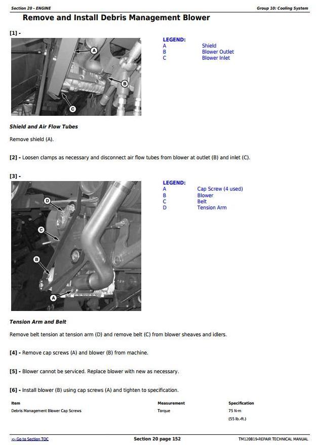 John Deere S650, S660, S670, S680, S685, S690 STS Combines Service Repair Technical Manual(TM120819) - 1