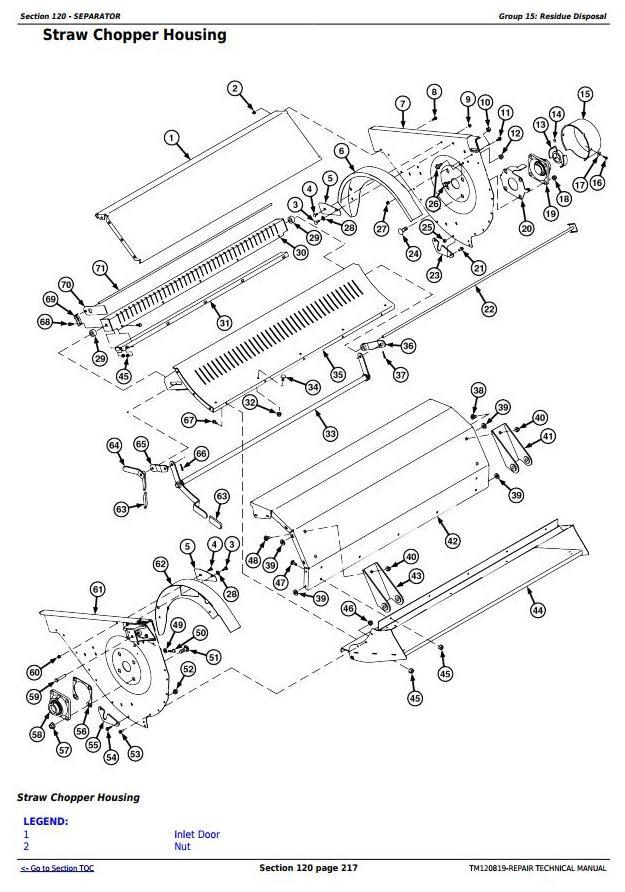 John Deere S650, S660, S670, S680, S685, S690 STS Combines Service Repair Technical Manual(TM120819) - 3
