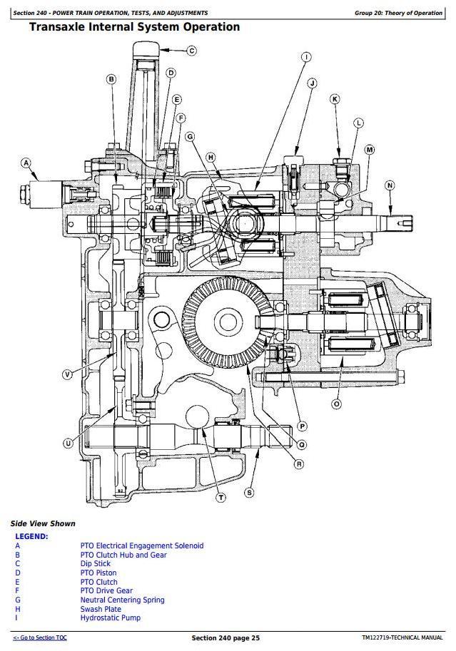 John Deere X710, X730, X734, X738, X739 Signature Series Tractors
