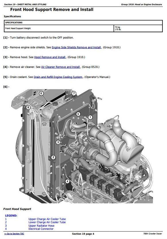 John Deere 700K Crawler Dozer (S.N. 217278-275435) Service Repair Technical Manual (TM12295) - 3