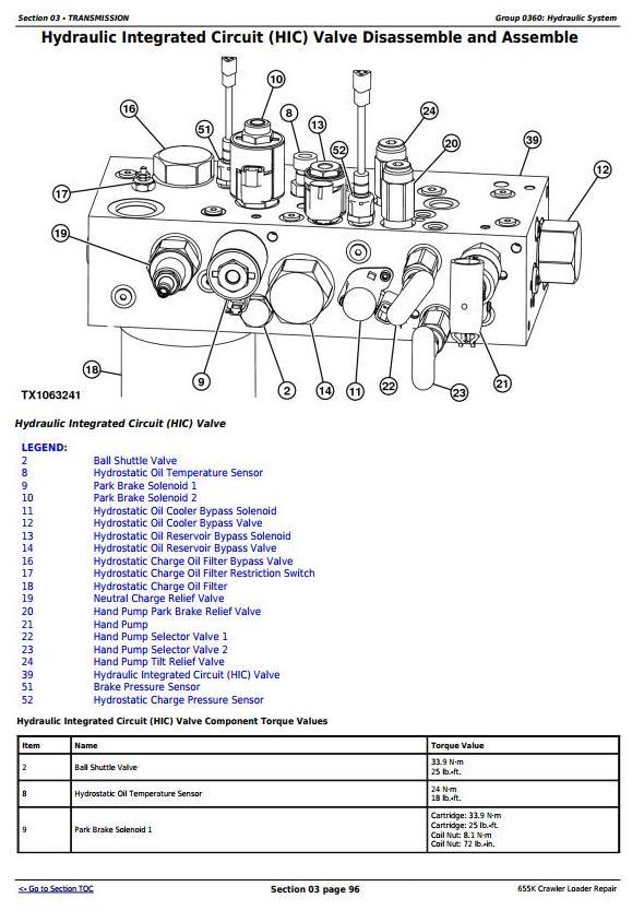 John Deere 655K Crawler Loader Service Repair Technical Manual (TM12721) - 2