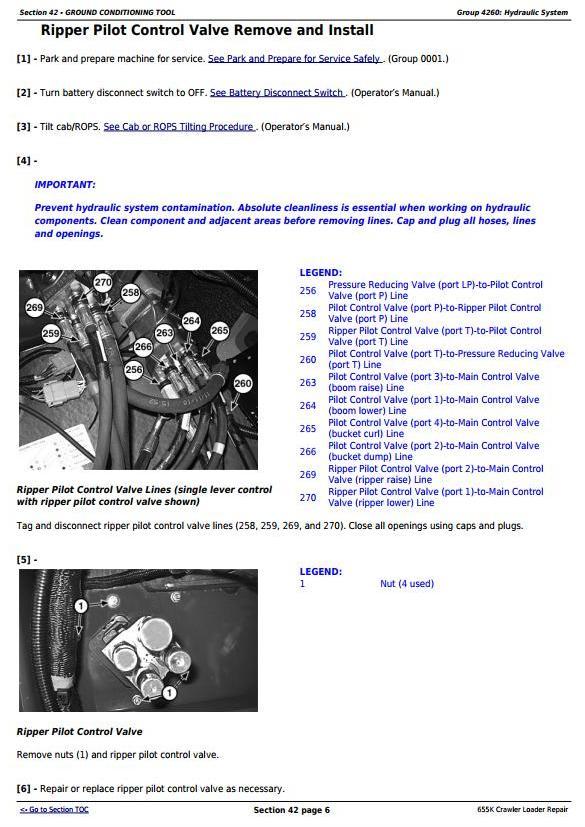 John Deere 655K Crawler Loader Service Repair Technical Manual (TM12721) - 3