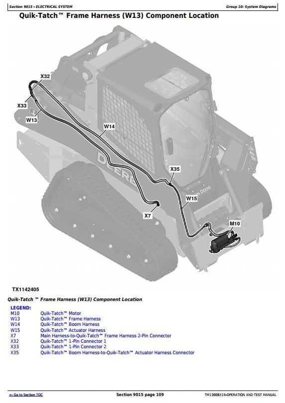 John Deere 319E, 323E Skid Steer & Compact Track Loader (Man.Contrls) Diagnostic Manual (TM13008X19) - 3