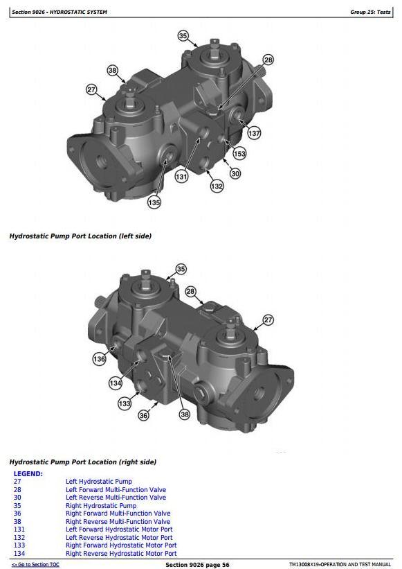 John Deere 319E, 323E Skid Steer & Compact Track Loader (Man.Contrls) Diagnostic Manual (TM13008X19) - 2