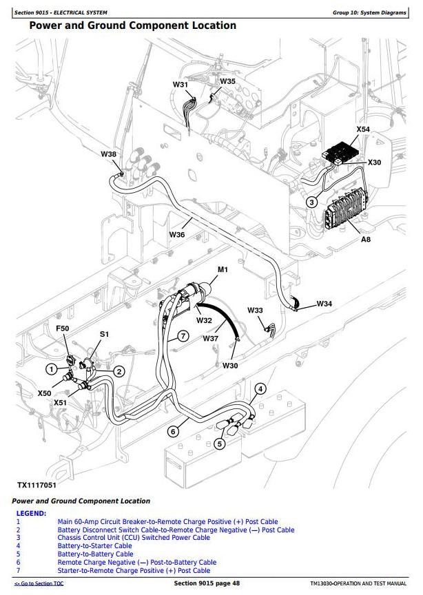 John Deere 370E, 410E, 460E Articulated Dump Truck (SN: D634583-668586) Diagnostic Manual (TM13030) - 1