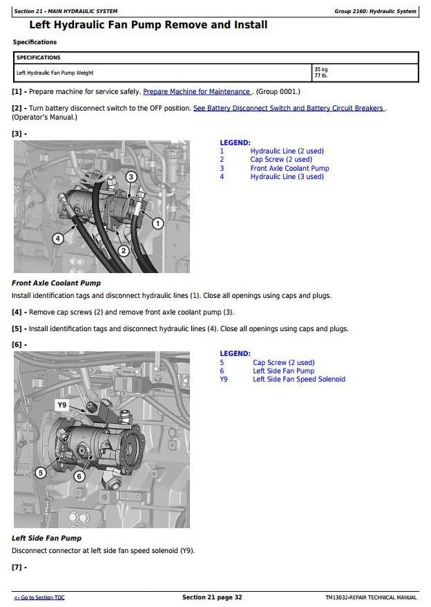 John Deere 370E, 410E, 460E Articulated Dump Truck (SN:D634583-668586) Service Repair Manual (TM13032) - 3