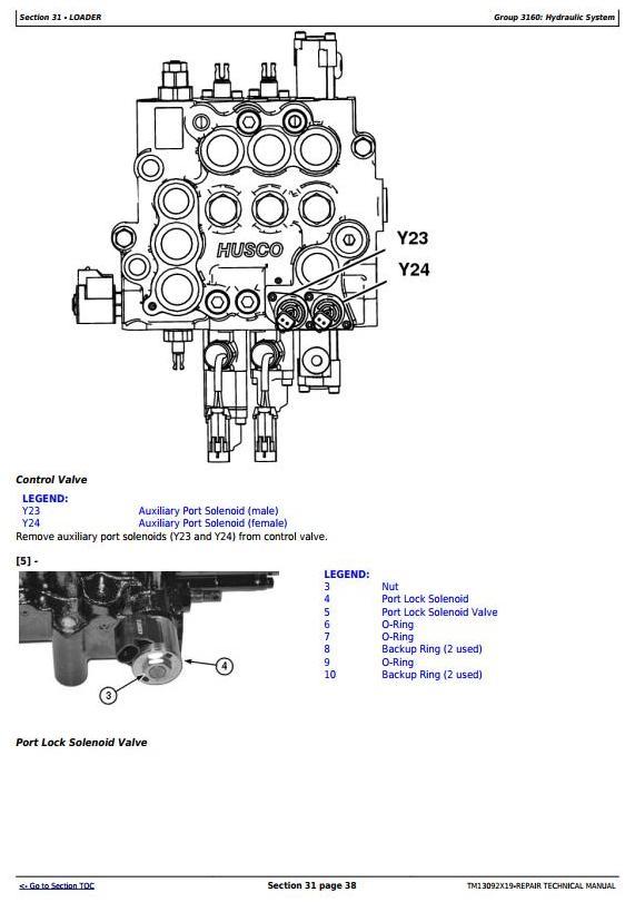 john deere 326e skid steer loader with manual controls service repair technical manual