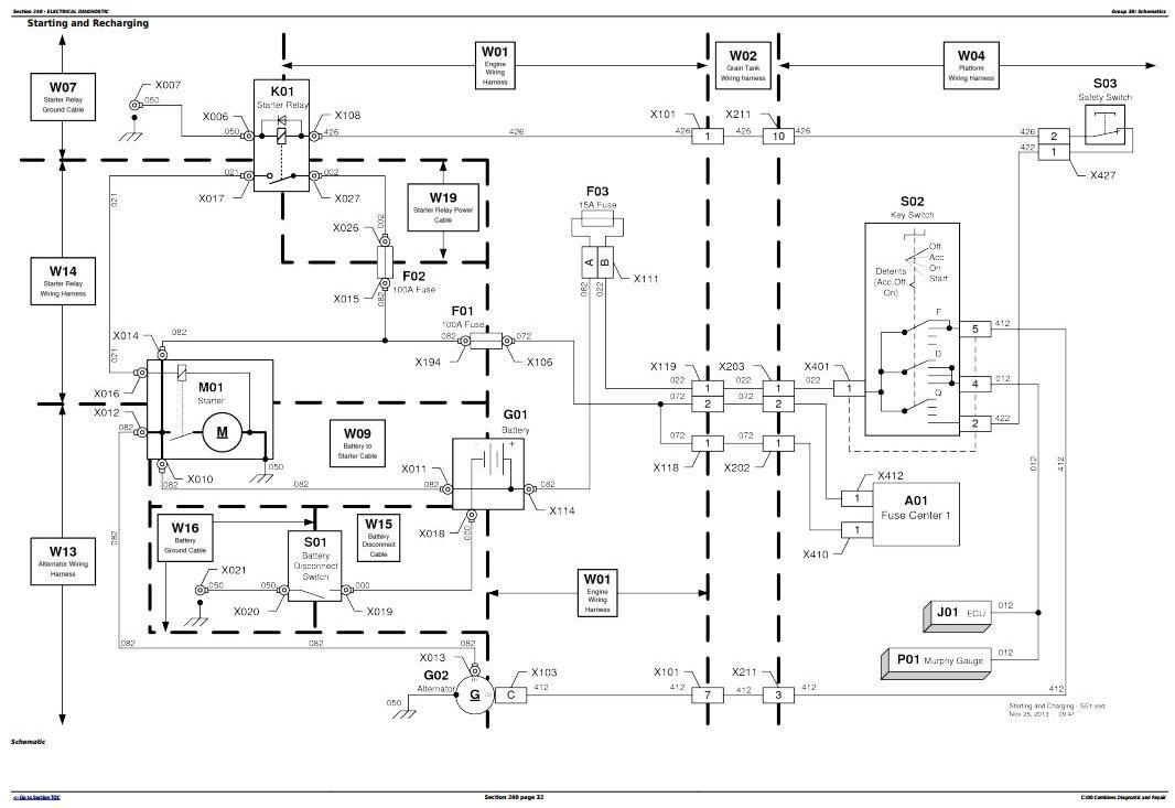 John Deere 4LZ-6, 4LZ-7 (C100) Combines Diagnostic and Repair Technical Manual (TM132619) - 1