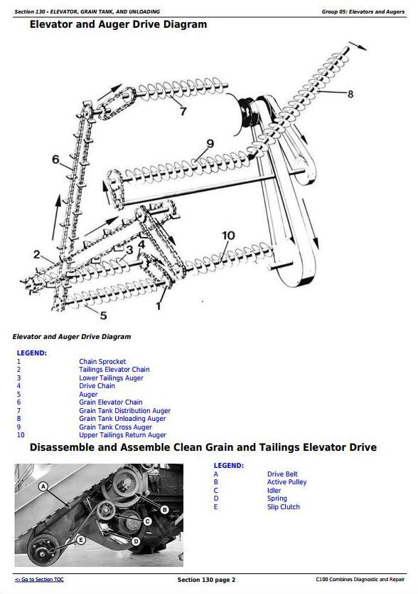 John Deere 4LZ-6, 4LZ-7 (C100) Combines Diagnostic and Repair Technical Manual (TM132619) - 2