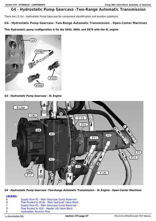 John Deere S650STS, S660STS, S670STS, S680STS, S685STS, S690STS Combines Diagnostic Manual TM133319 - 3
