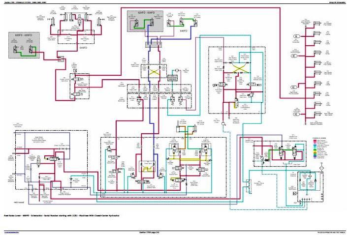 John Deere S650STS, S660STS, S670STS, S680STS, S685STS, S690STS Combines Diagnostic Manual TM133319 - 2