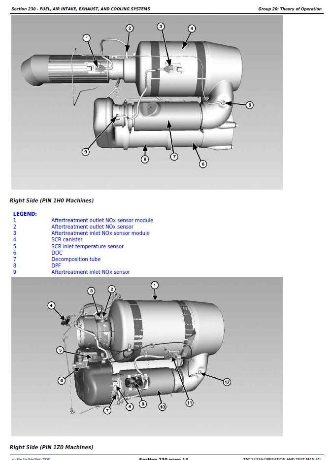 John Deere S650STS, S660STS, S670STS, S680STS, S685STS, S690STS Combines Diagnostic Manual TM133319 - 1