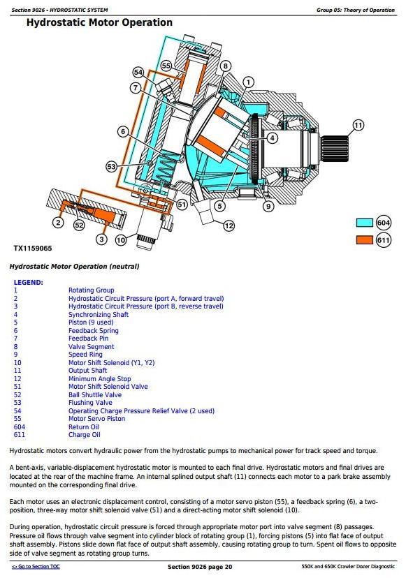John Deere 550K, 650K Crawler Dozer (S N from 275977