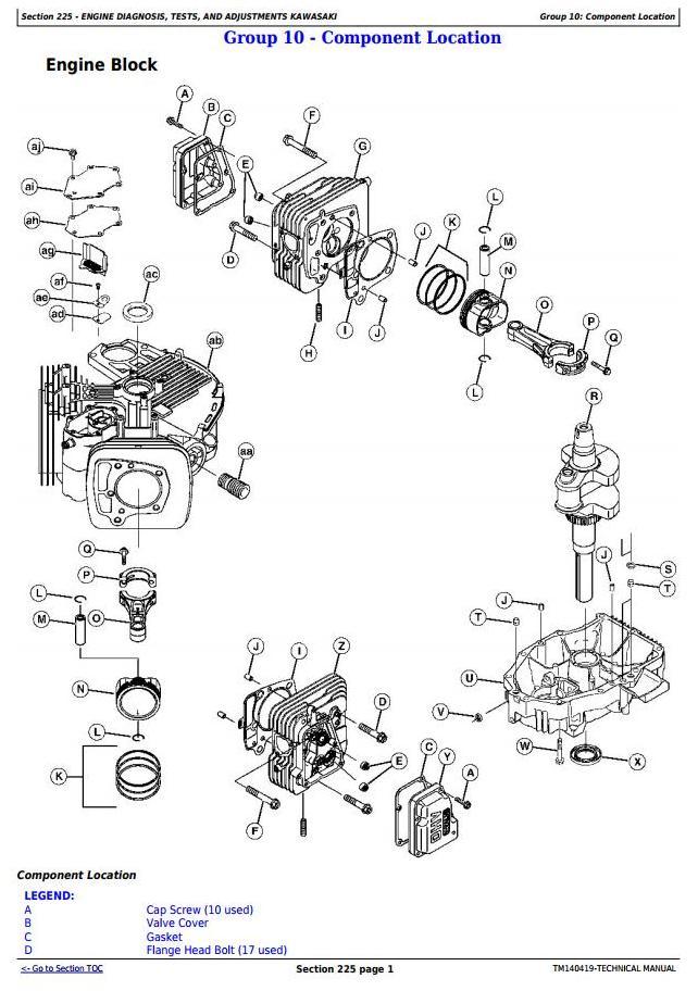 John Deere Z425 Manual