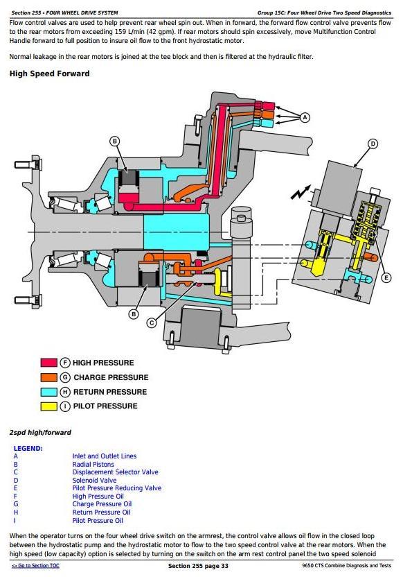 "John Deere 9650 CTS Combines Diagnostic & Tests Service ... on john deere electrical diagrams, john deere starters diagrams, john deere power beyond diagram, john deere tractor wiring, john deere 212 diagram, john deere 345 diagram, john deere cylinder head, john deere 310e backhoe problems, john deere fuse box diagram, john deere gt235 diagram, john deere fuel system diagram, john deere voltage regulator wiring, john deere repair diagrams, john deere chassis, john deere rear end diagrams, john deere sabre mower belt diagram, john deere riding mower diagram, john deere 42"" deck diagrams, john deere 3020 diagram, john deere fuel gauge wiring,"