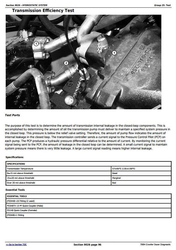 John Deere 700H Crawler Dozer Diagnostic, Operation and Test Service Manual (tm1858) - 3