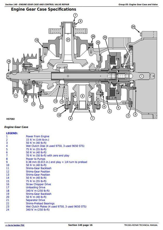 John Deere 9650 STS (-695500) , 9750 STS (-695600) Combines Service Repair Technical Manual (TM1901) - 3