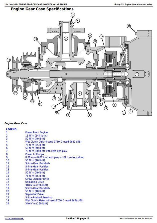 John Deere 9650STS (SN.695501-), 9750STS (SN.695601-) Combines Service Repair Technical Manual (TM2101) - 2