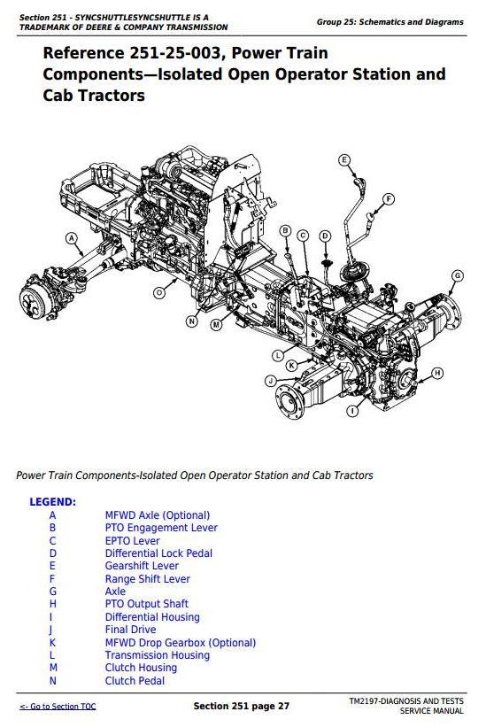 John Deere 5225, 5325, 5425, 5525, 5625, 5603 Tractors Diagnosis and