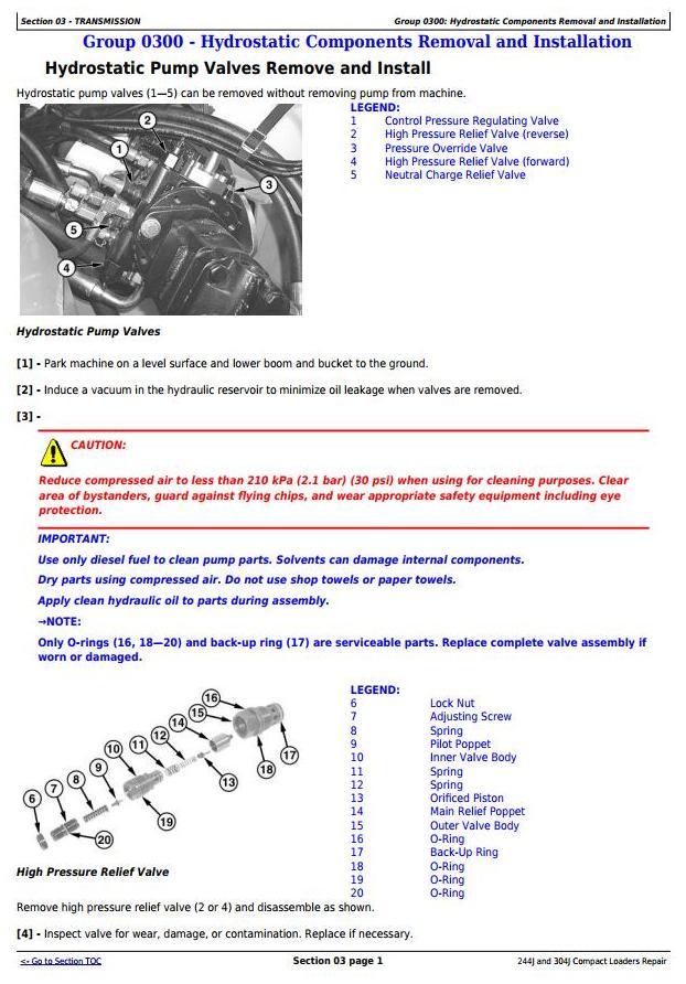 John Deere 244J (SN.-23289) , 304J (SN.-23371) Compact Loader Service Repair Technical Manual (TM2207) - 1