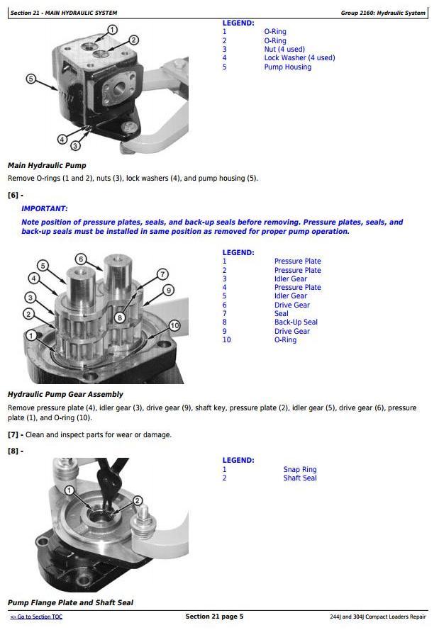 John Deere 244J (SN.-23289) , 304J (SN.-23371) Compact Loader Service Repair Technical Manual (TM2207) - 3