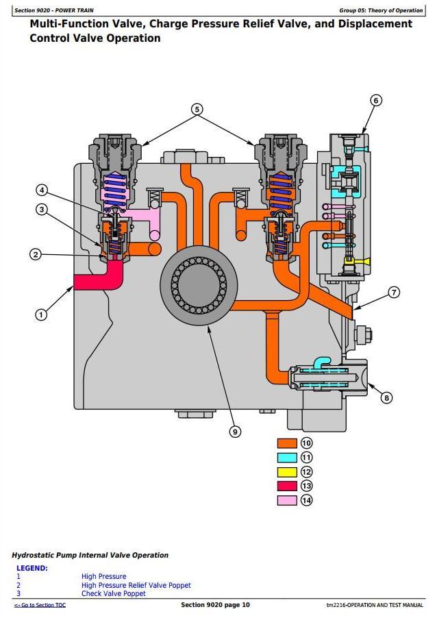 John Deere 643J, 843J (SN.770001-) Wheeled Feller Buncher ... on