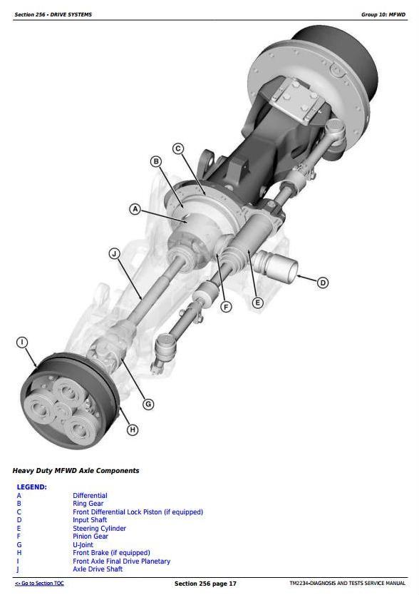John Deere 7630, 7730, 7830, 7930, 2204 Tractors Diagnosis and Tests Service Manual (TM2234) - 1