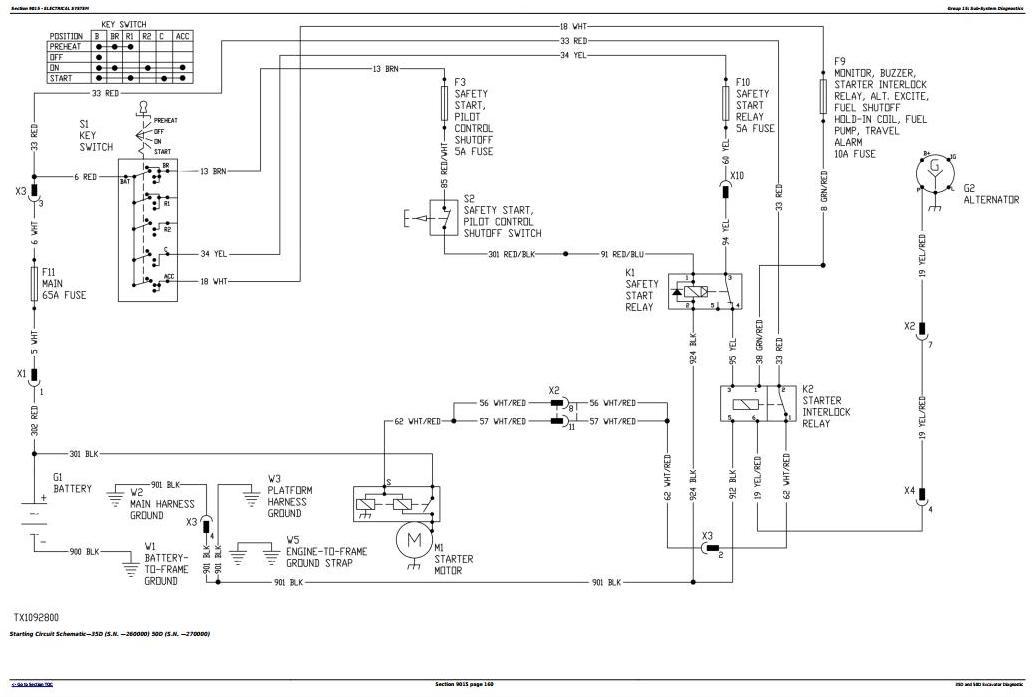 [DIAGRAM_38IU]  Jd 50d Engine Wiring Diagrams -Wiring Diagram Color Codes | Begeboy Wiring  Diagram Source | John Deere 4520 Wiring Diagram |  | Begeboy Wiring Diagram Source
