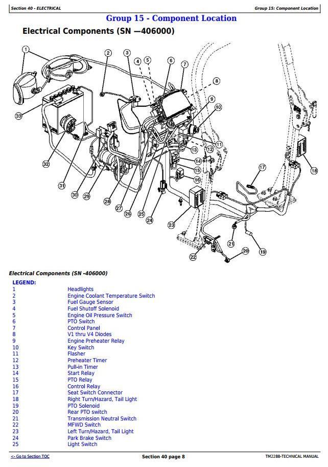 [SCHEMATICS_44OR]  Jd 2520 Wiring Diagram - Engine Coolant Reservoir System Diagram for Wiring  Diagram Schematics | John Deere 2520 Wiring Diagram |  | Wiring Diagram Schematics