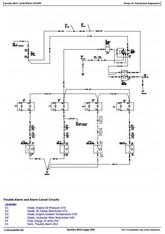John Deere Timberjack 437C Knuckleboom Trailer Mount Log Loader Diagnostic and Test Service Manual (TM2298) - 3