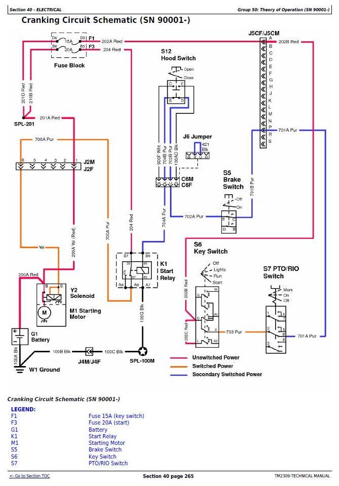 [DIAGRAM_5UK]  John Deere X500, X520, X530, X534, X540 Select Series Riding Lawn Tractor  Technical Service Manual TM2309 / Truck Service Manual Store | John Deere X534 Engine Schematics |  | Berlogic