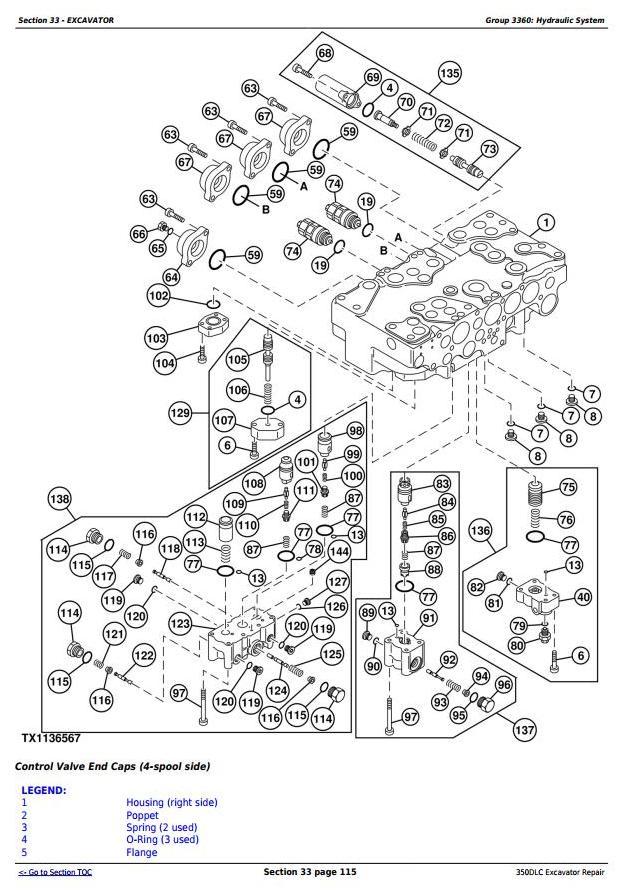 John Deere 350DLC Excavator Service Repair Technical Manual (TM2360) - 3