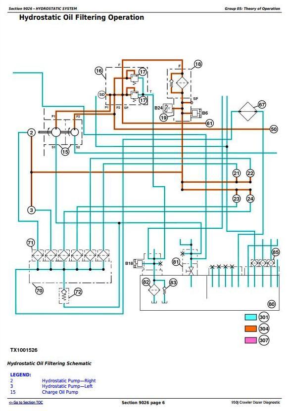 John Deere 950J Crawler Dozer Diagnostic, Operation and Test Service Manual (TM2363) - 2