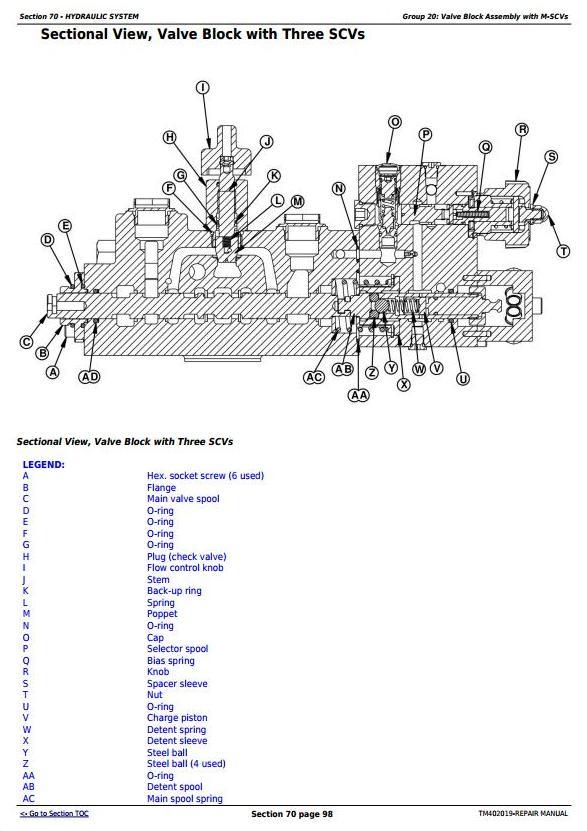 John Deere 5070M, 5080M, 5090M & 5100M - European Tractors Service Repair Manual (TM402019) - 1