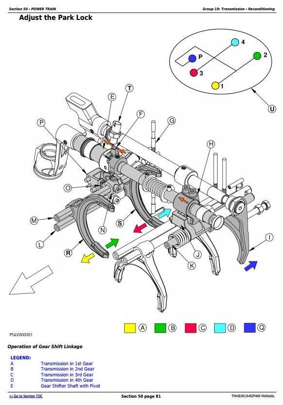 John Deere 5070M, 5080M, 5090M & 5100M - European Tractors Service Repair Manual (TM402019) - 3