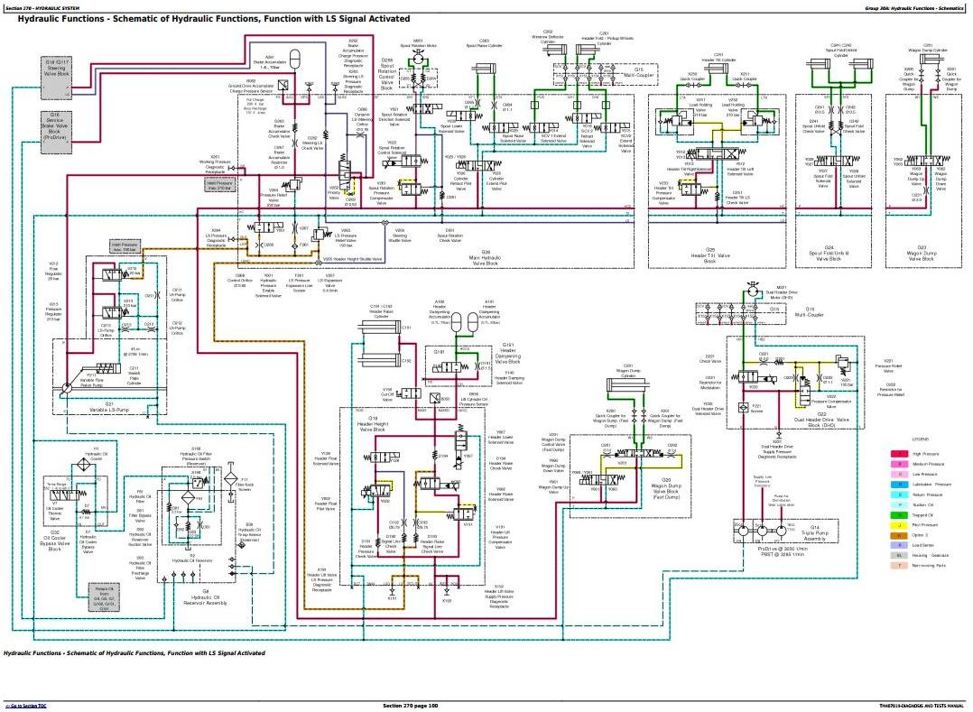 john deere 8100, 8200, 8300, 8400, 8500, 8600, 8700, 8800 forage ... john deere 8400 wiring diagram true gdm-49f wiring diagram berlogic manuals store