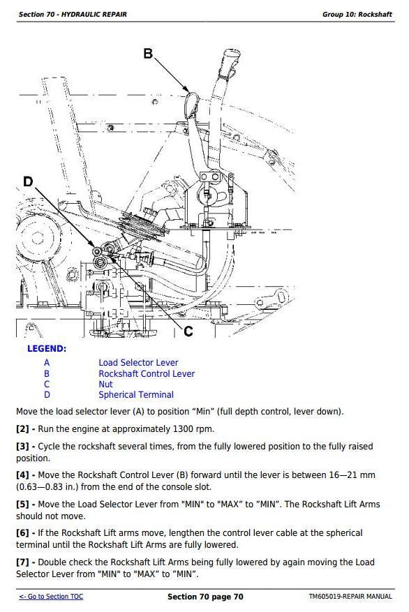 John Deere Tractors 6100D, 6110D, 6115D, 6125D, 6130D & 6140D Service Repair Technical Manual (TM605019) - 2
