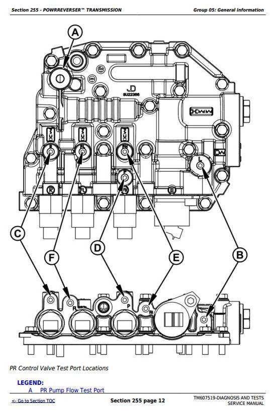 John Deere Tractors 5076E, 5076EL, 5082E, 5090E, 5090EL, 5090EH Diagnostic and Tests Manual (TM607519) - 3